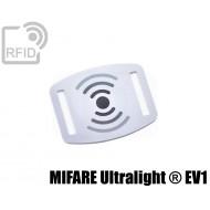 Slider RFID per braccialetti NFC MIFARE Ultralight ® EV1