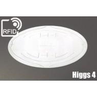 Etichette RFID UHF ovali Higgs 4