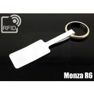 Etichette RFID segnatura Monza R6